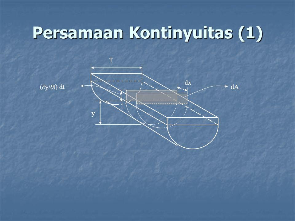 Persamaan Kontinyuitas (1) dA dx y (  y/  t) dt T