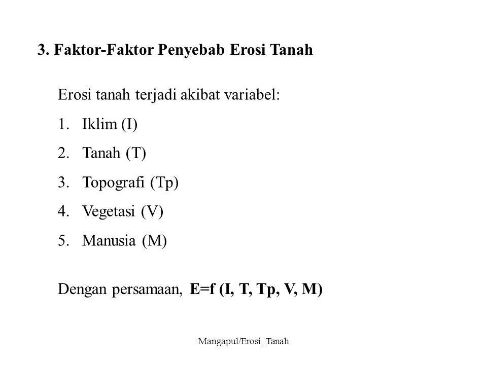Mangapul/Erosi_Tanah 3. Faktor-Faktor Penyebab Erosi Tanah Erosi tanah terjadi akibat variabel: 1.Iklim (I) 2.Tanah (T) 3.Topografi (Tp) 4.Vegetasi (V