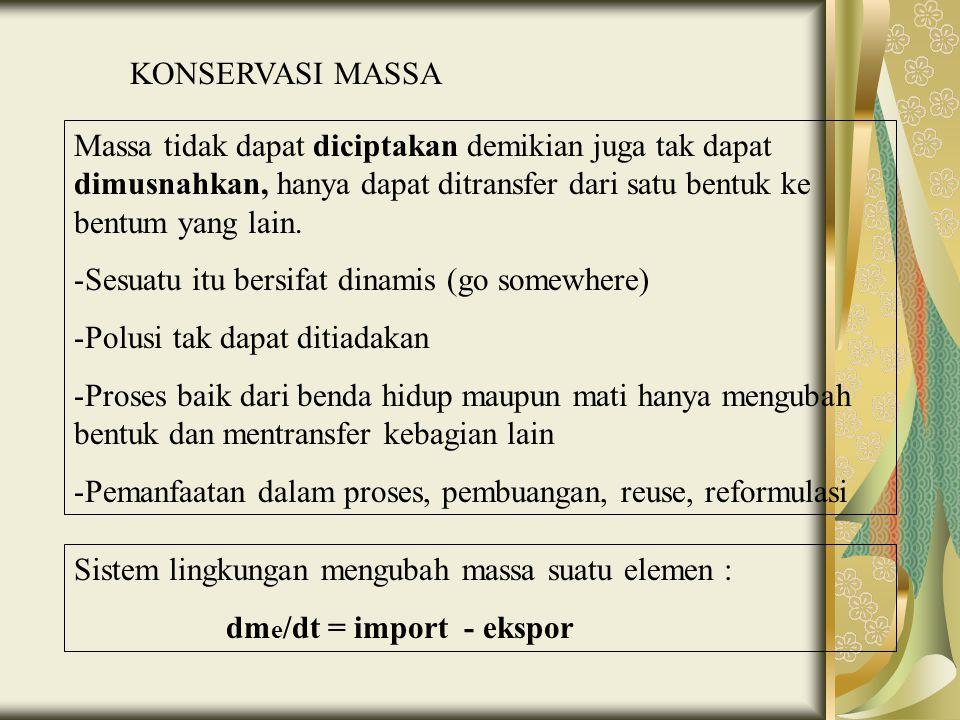 KONSERVASI MASSA Massa tidak dapat diciptakan demikian juga tak dapat dimusnahkan, hanya dapat ditransfer dari satu bentuk ke bentum yang lain. -Sesua