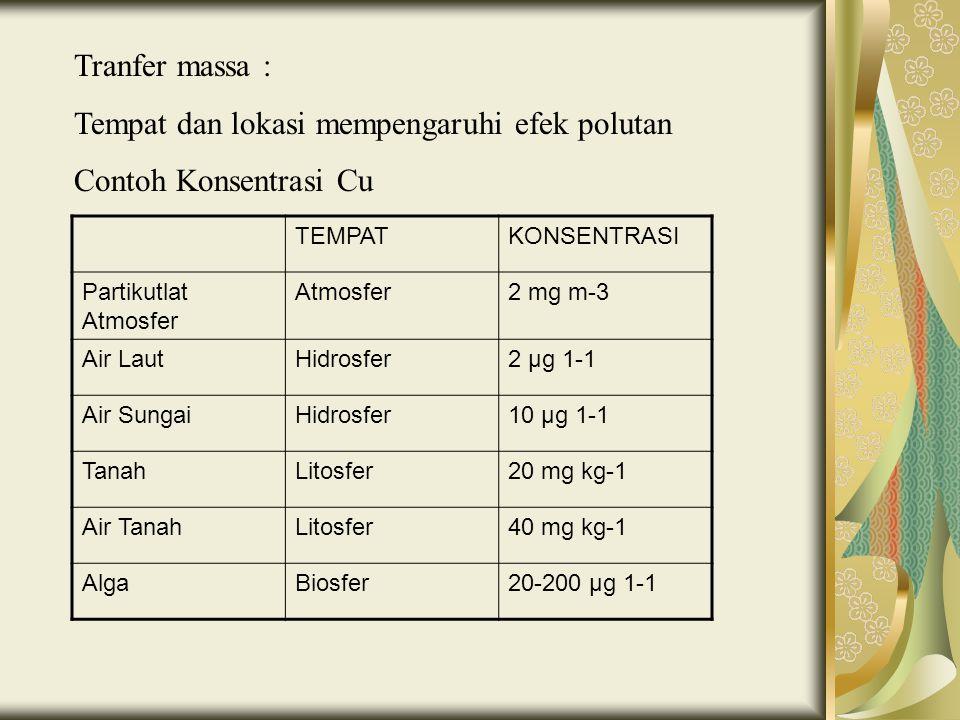 Tranfer massa : Tempat dan lokasi mempengaruhi efek polutan Contoh Konsentrasi Cu TEMPATKONSENTRASI Partikutlat Atmosfer Atmosfer2 mg m-3 Air LautHidr