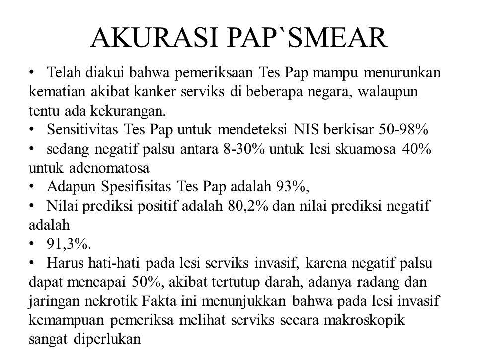 AKURASI PAP`SMEAR Telah diakui bahwa pemeriksaan Tes Pap mampu menurunkan kematian akibat kanker serviks di beberapa negara, walaupun tentu ada kekura