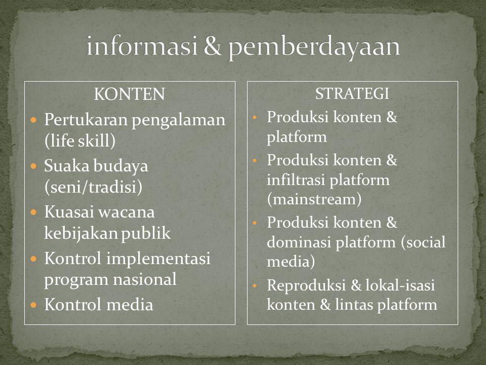 CARA SULIT Memproduksi informasi yang lengkap (5W1H) Menerapkan metode jurnalistik Mengadopsi kode etik jurnalistik Menyiapkan basis advokasi (TAK ADA JAMINAN) CARA MUDAH 4W1H Jangan publikasikan identitas orang/institusi Hanya substansinya.