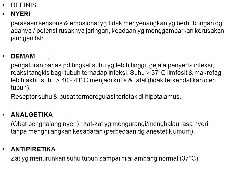 Dosis & Cara Pemberian Aspirin Analgetik & antipiretik 1.Dewasa (PO, Rektal) : 325 – 1000 mg tiap 4 – 6 jam sesuai kebutuhan (tidak lebih dari 4 gram/hari).