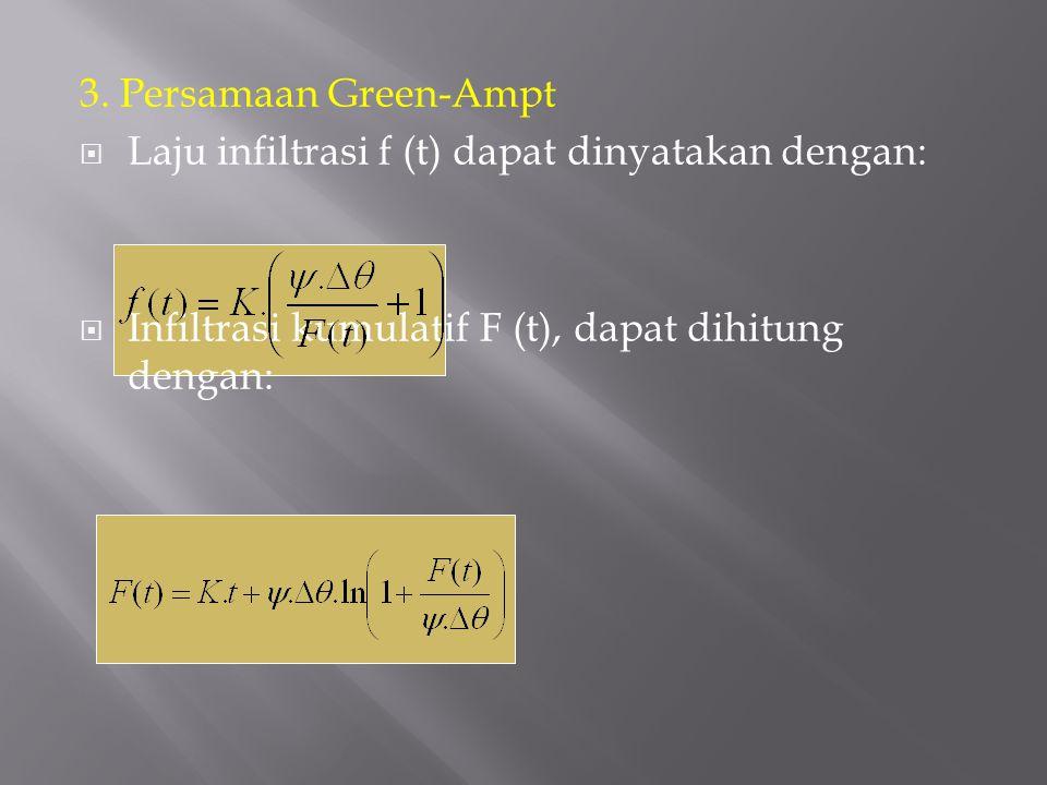 3. Persamaan Green-Ampt  Laju infiltrasi f (t) dapat dinyatakan dengan:  Infiltrasi kumulatif F (t), dapat dihitung dengan: