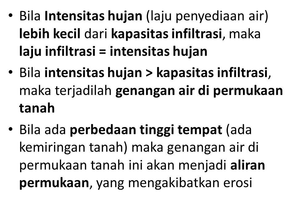 Bila Intensitas hujan (laju penyediaan air) lebih kecil dari kapasitas infiltrasi, maka laju infiltrasi = intensitas hujan Bila intensitas hujan > kap