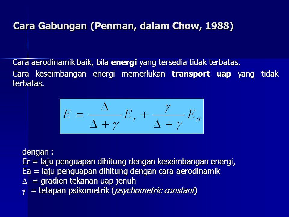 Cara Gabungan (Penman, dalam Chow, 1988) dengan : Er = laju penguapan dihitung dengan keseimbangan energi, Ea = laju penguapan dihitung dengan cara ae