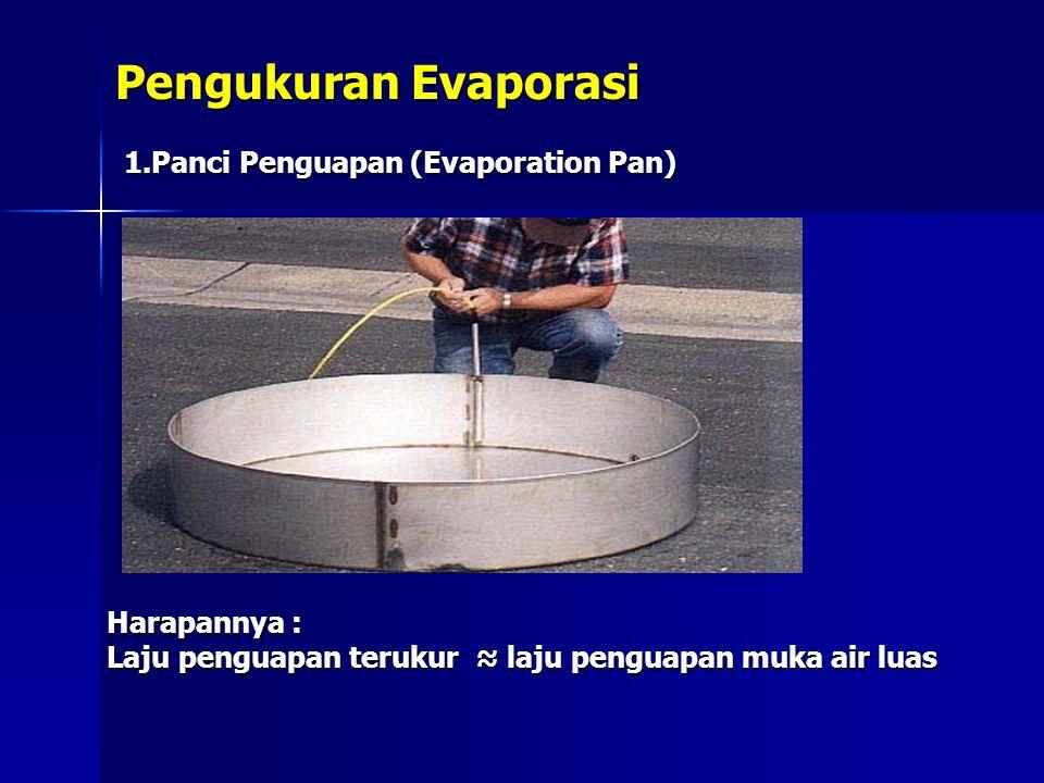 Pengukuran Evaporasi 1.Panci Penguapan (Evaporation Pan) Harapannya : Laju penguapan terukur ≈ laju penguapan muka air luas