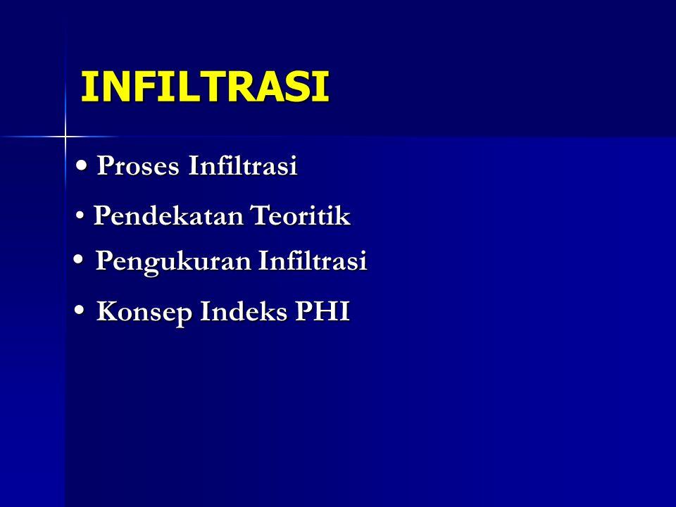 INFILTRASI Proses Infiltrasi Proses Infiltrasi Proses Infiltrasi Proses Infiltrasi Pendekatan Teoritik Pendekatan Teoritik Pendekatan Teoritik Pendeka