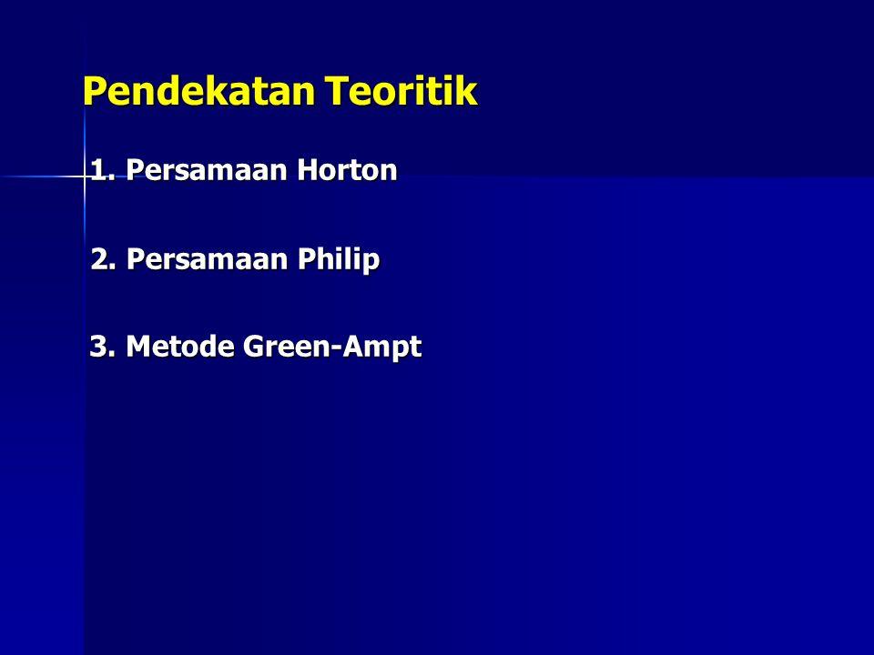 Pendekatan Teoritik 1. Persamaan Horton 2. Persamaan Philip 3. Metode Green-Ampt