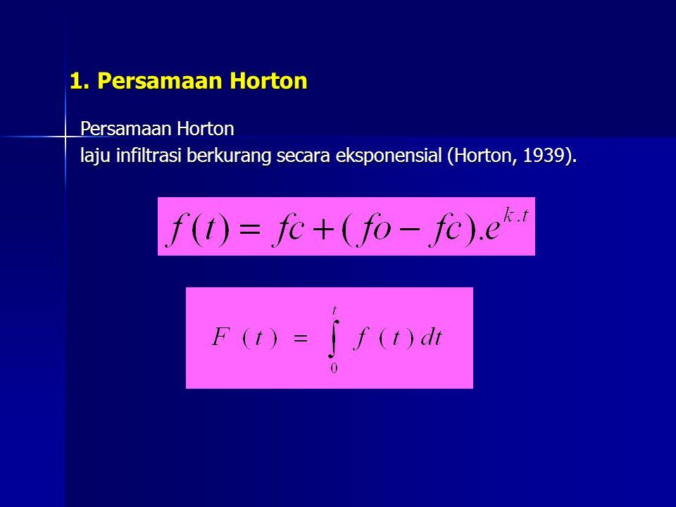1. Persamaan Horton Persamaan Horton laju infiltrasi berkurang secara eksponensial (Horton, 1939).