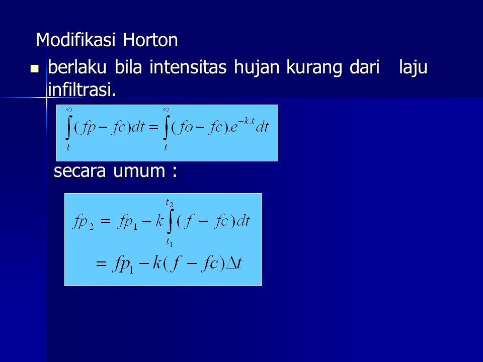 Modifikasi Horton Modifikasi Horton berlaku bila intensitas hujan kurang dari laju infiltrasi. berlaku bila intensitas hujan kurang dari laju infiltra