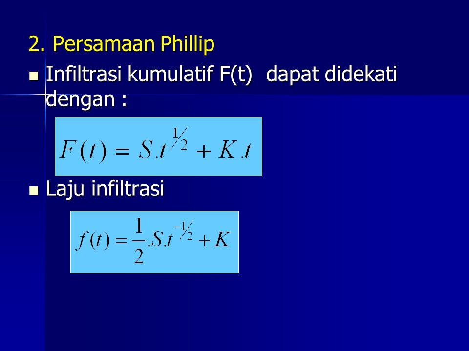 2. Persamaan Phillip Infiltrasi kumulatif F(t) dapat didekati dengan : Infiltrasi kumulatif F(t) dapat didekati dengan : Laju infiltrasi Laju infiltra