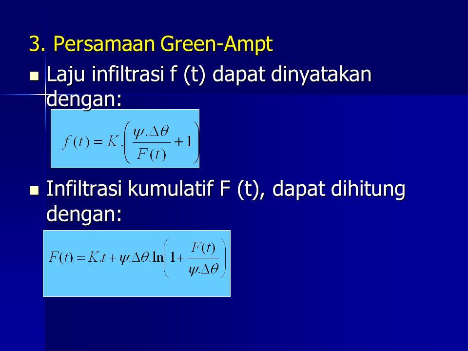 3. Persamaan Green-Ampt Laju infiltrasi f (t) dapat dinyatakan dengan: Laju infiltrasi f (t) dapat dinyatakan dengan: Infiltrasi kumulatif F (t), dapa