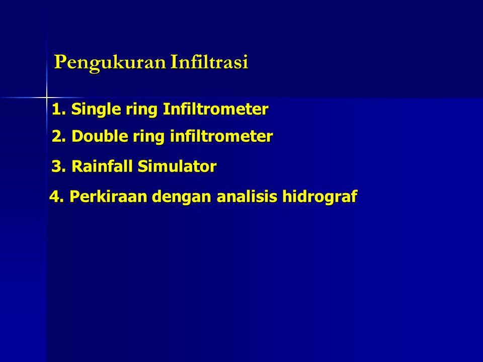 Pengukuran Infiltrasi Pengukuran Infiltrasi 1. Single ring Infiltrometer 2. Double ring infiltrometer 4. Perkiraan dengan analisis hidrograf 3. Rainfa