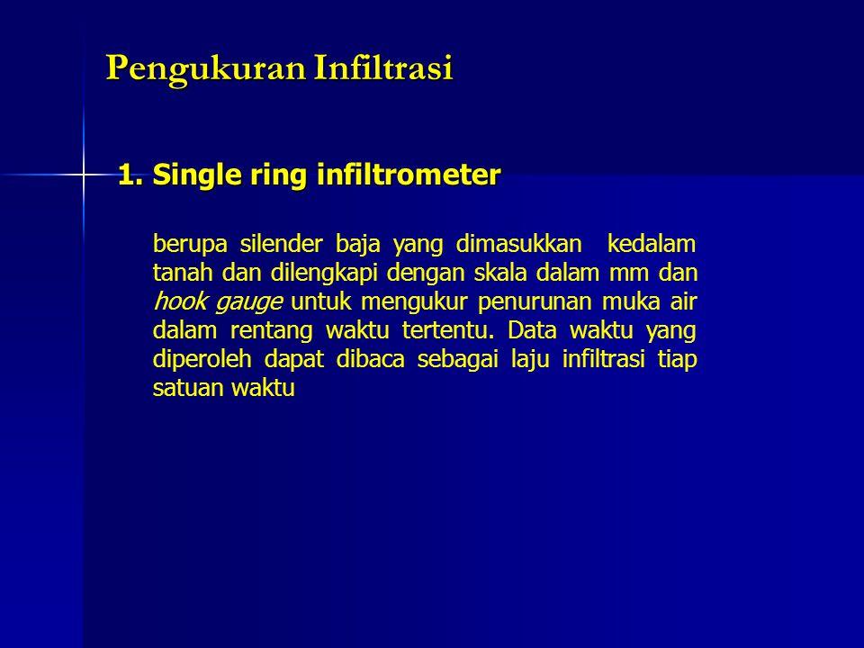 Pengukuran Infiltrasi Pengukuran Infiltrasi 1. Single ring infiltrometer berupa silender baja yang dimasukkan kedalam tanah dan dilengkapi dengan skal