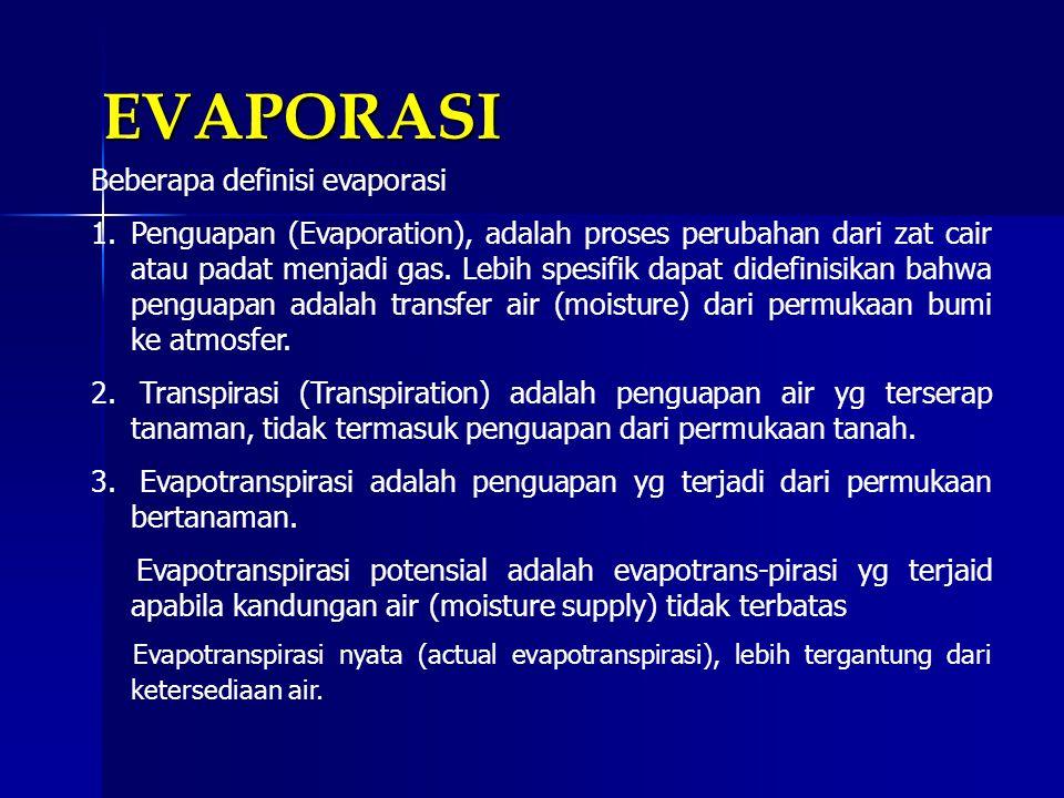 EVAPORASI Beberapa definisi evaporasi 1.Penguapan (Evaporation), adalah proses perubahan dari zat cair atau padat menjadi gas. Lebih spesifik dapat di
