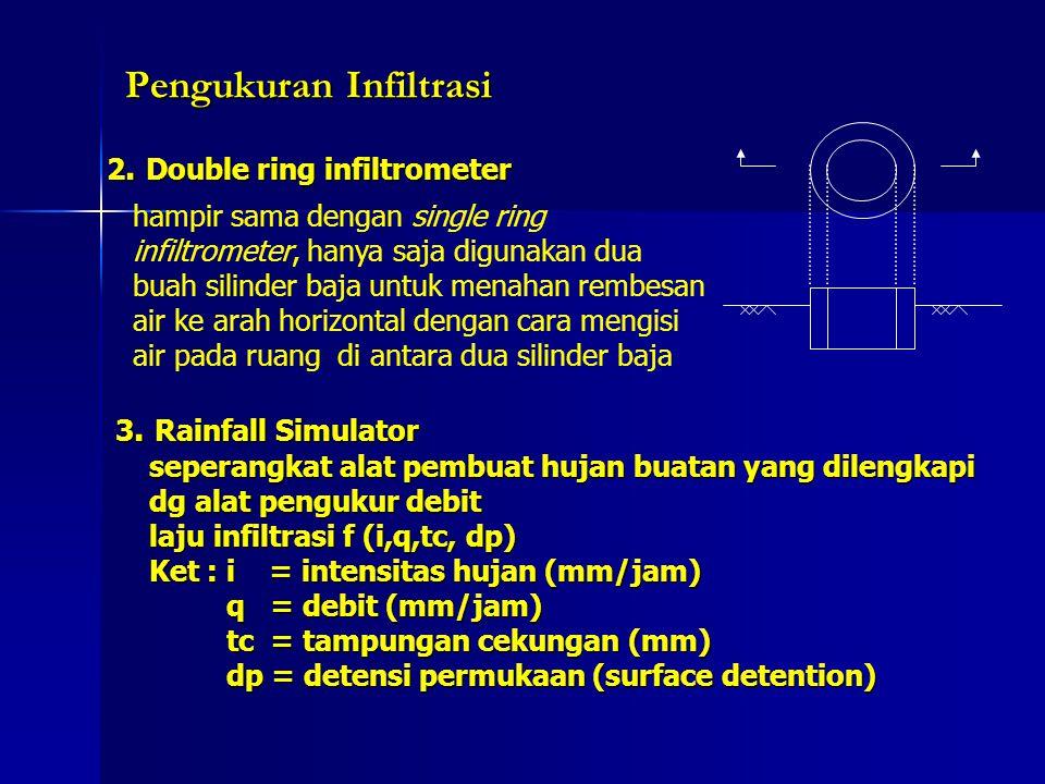Pengukuran Infiltrasi Pengukuran Infiltrasi 2. Double ring infiltrometer 3. Rainfall Simulator seperangkat alat pembuat hujan buatan yang dilengkapi d