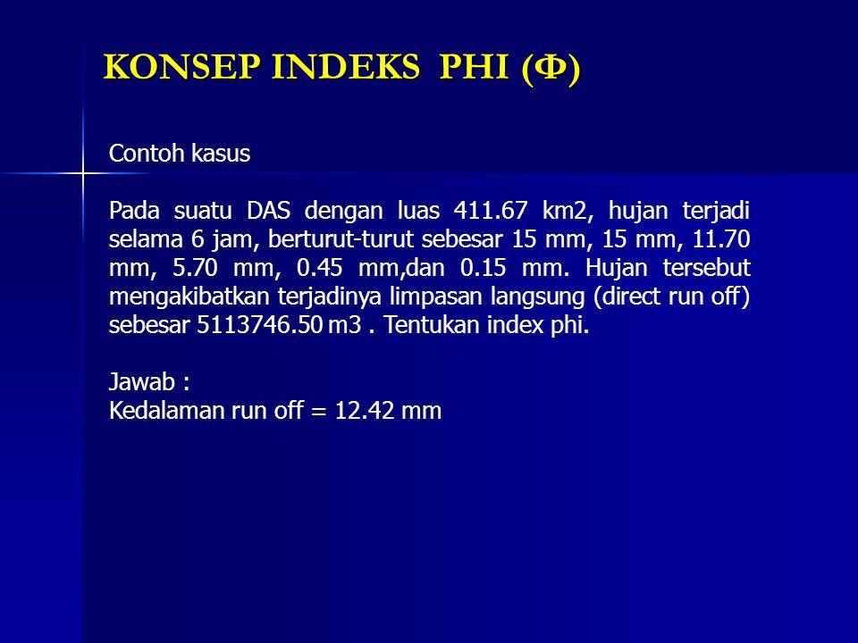 KONSEP INDEKS PHI (Φ) KONSEP INDEKS PHI (Φ) Contoh kasus Pada suatu DAS dengan luas 411.67 km2, hujan terjadi selama 6 jam, berturut-turut sebesar 15