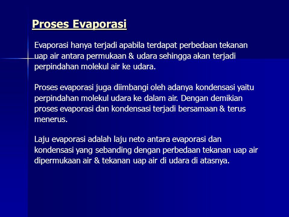 Proses Evaporasi Proses Evaporasi Evaporasi hanya terjadi apabila terdapat perbedaan tekanan uap air antara permukaan & udara sehingga akan terjadi pe