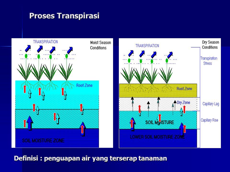 Proses Transpirasi Definisi : penguapan air yang terserap tanaman