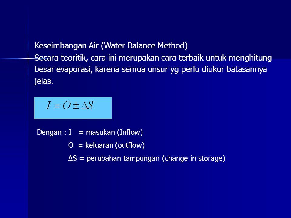 Keseimbangan Air (Water Balance Method) Secara teoritik, cara ini merupakan cara terbaik untuk menghitung besar evaporasi, karena semua unsur yg perlu