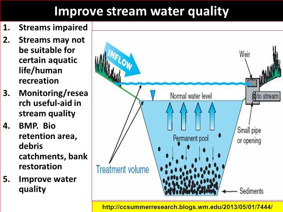 Apa saja masalah yang dihadapi.1.Petrochemicals and metals are washed off with storm runoff water.