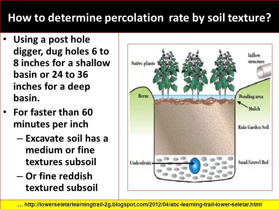 How to determine percolation rate by soil texture? Using a post hole digger, dug holes 6 to 8 inches for a shallow basin or 24 to 36 inches for a deep