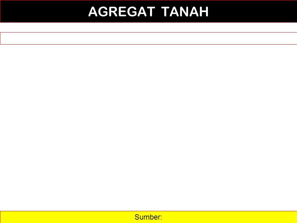 25 AGREGAT TANAH Sumber: