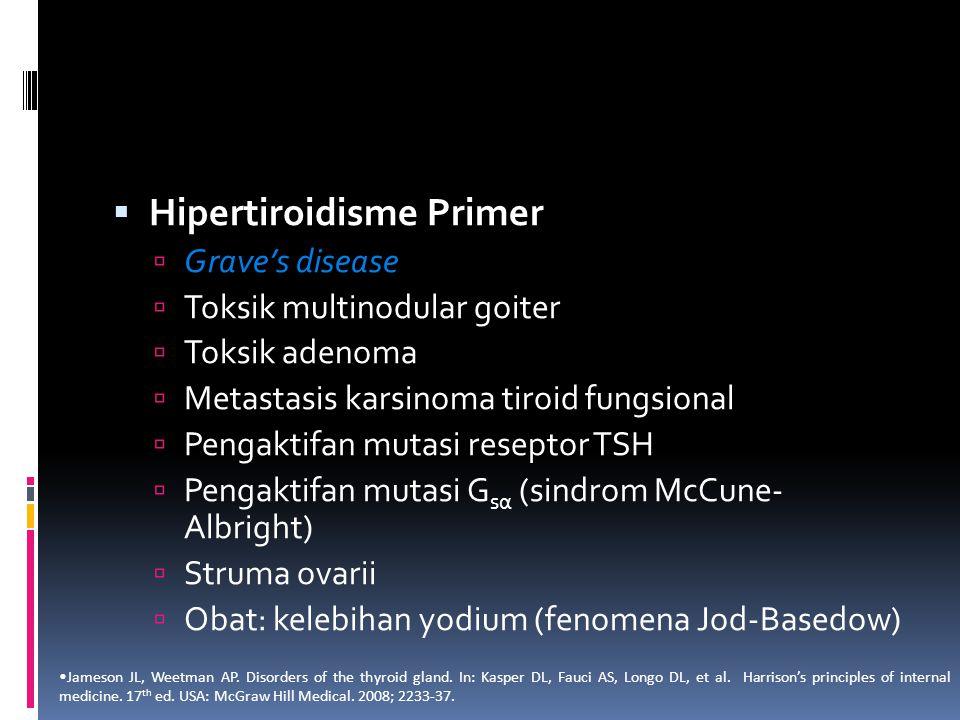  Hipertiroidisme Primer  Grave's disease  Toksik multinodular goiter  Toksik adenoma  Metastasis karsinoma tiroid fungsional  Pengaktifan mutasi