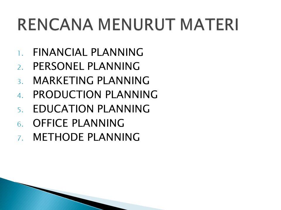 1.FINANCIAL PLANNING 2. PERSONEL PLANNING 3. MARKETING PLANNING 4.