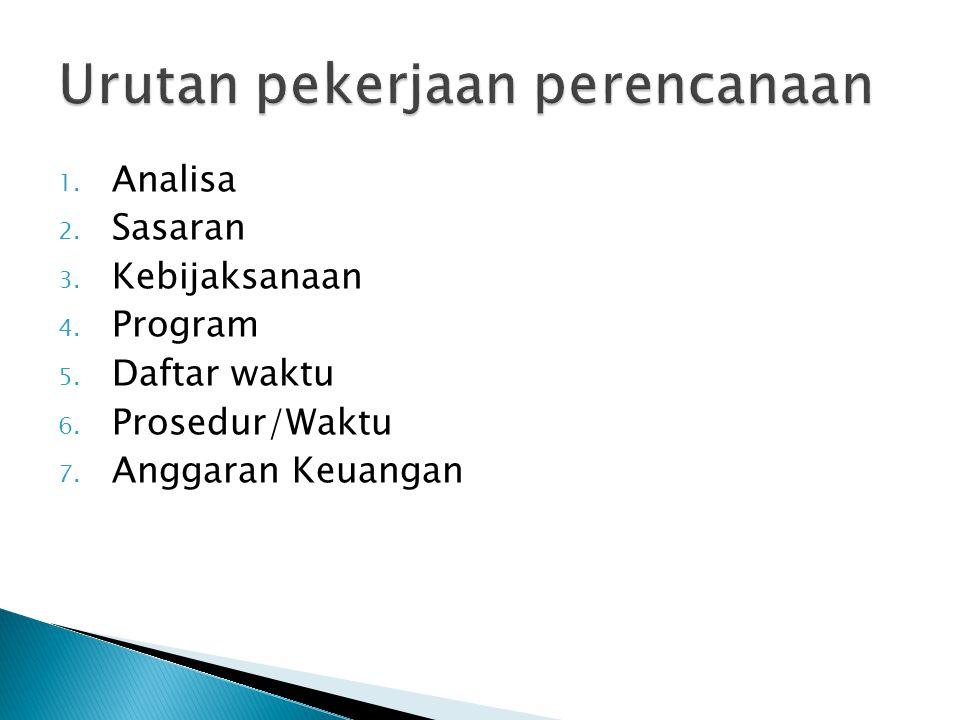 1.Analisa 2. Sasaran 3. Kebijaksanaan 4. Program 5.
