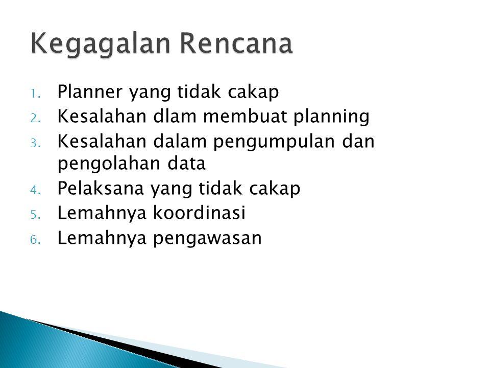 1.Planner yang tidak cakap 2. Kesalahan dlam membuat planning 3.