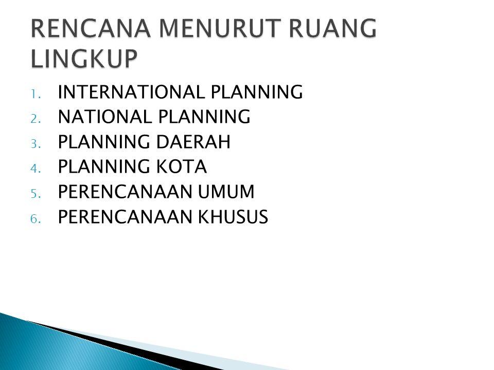 1.INTERNATIONAL PLANNING 2. NATIONAL PLANNING 3. PLANNING DAERAH 4.