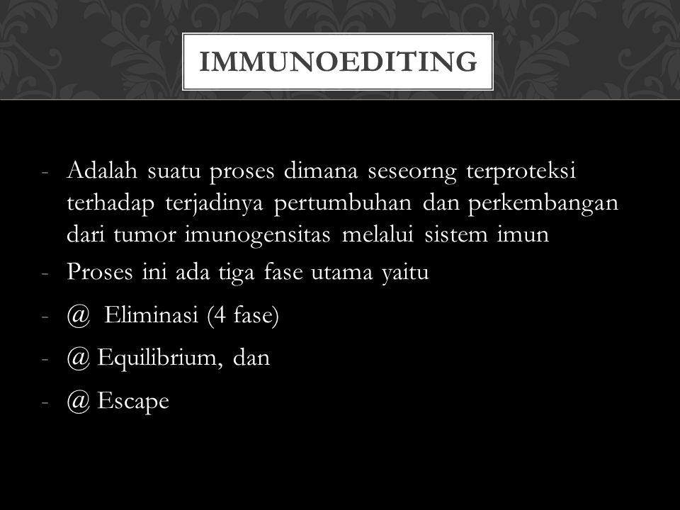 -Adalah suatu proses dimana seseorng terproteksi terhadap terjadinya pertumbuhan dan perkembangan dari tumor imunogensitas melalui sistem imun -Proses