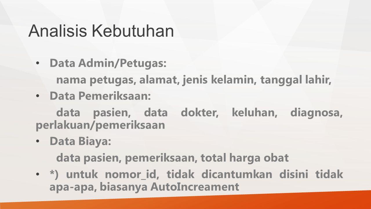 Analisis Kebutuhan Data Admin/Petugas: nama petugas, alamat, jenis kelamin, tanggal lahir, Data Pemeriksaan: data pasien, data dokter, keluhan, diagno