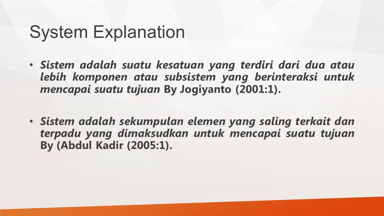 System Explanation Sistem adalah suatu kesatuan yang terdiri dari dua atau lebih komponen atau subsistem yang berinteraksi untuk mencapai suatu tujuan