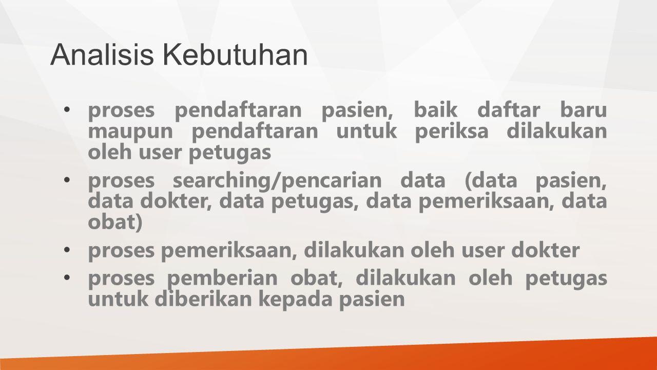 Analisis Kebutuhan proses pendaftaran pasien, baik daftar baru maupun pendaftaran untuk periksa dilakukan oleh user petugas proses searching/pencarian