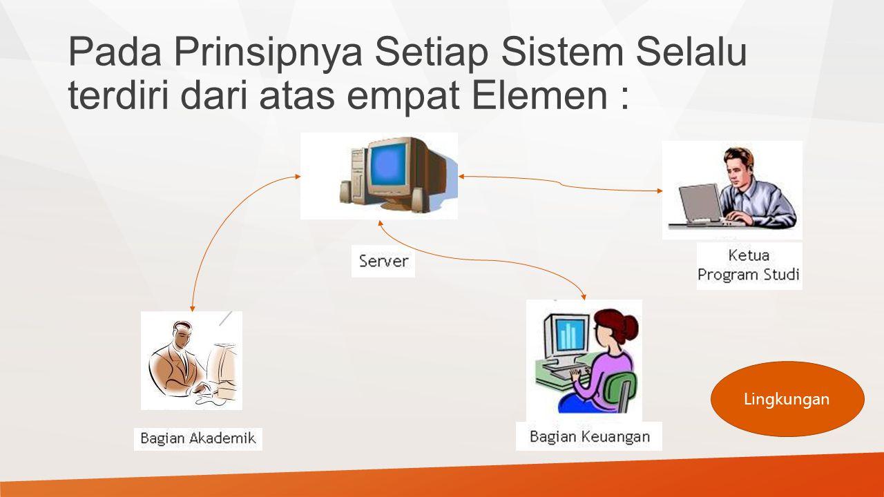 Pada Prinsipnya Setiap Sistem Selalu terdiri dari atas empat Elemen : Lingkungan