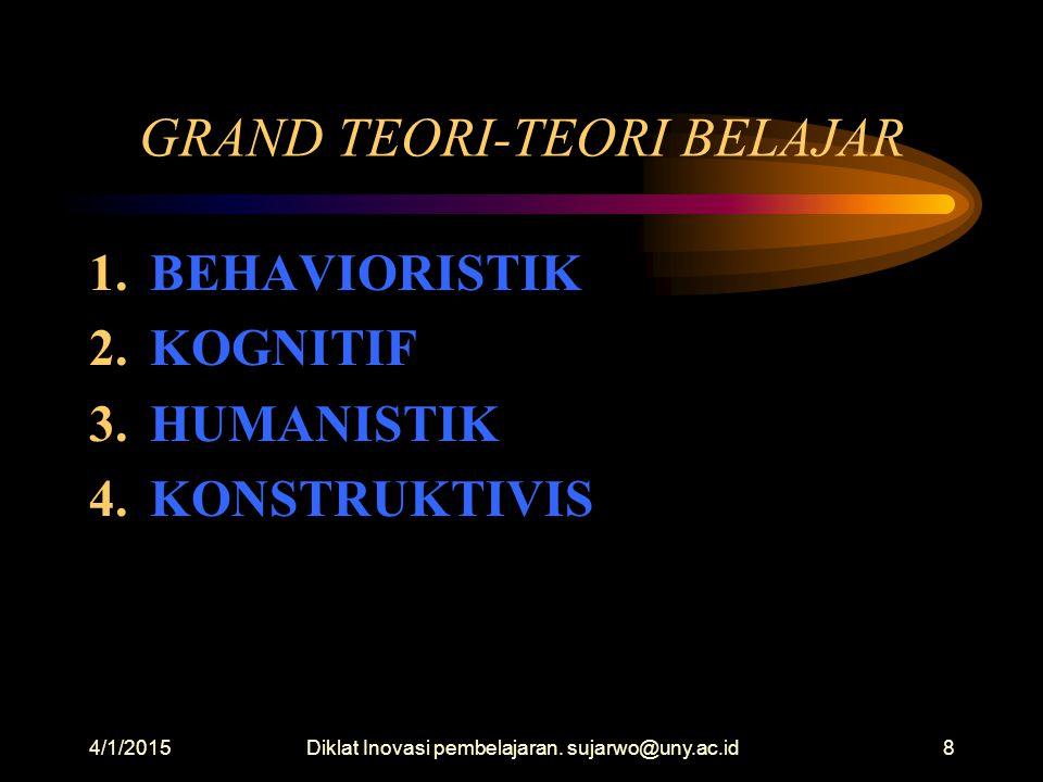 GRAND TEORI-TEORI BELAJAR 1.BEHAVIORISTIK 2.KOGNITIF 3.HUMANISTIK 4.KONSTRUKTIVIS 4/1/20158Diklat Inovasi pembelajaran.