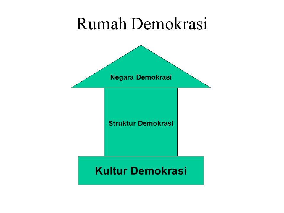 Rumah Demokrasi Struktur Demokrasi Negara Demokrasi Kultur Demokrasi