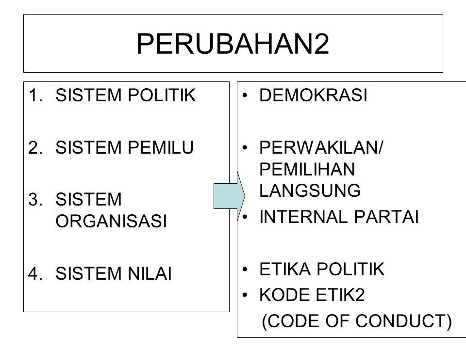 PERUBAHAN2 1.SISTEM POLITIK 2.SISTEM PEMILU 3.SISTEM ORGANISASI 4.SISTEM NILAI DEMOKRASI PERWAKILAN/ PEMILIHAN LANGSUNG INTERNAL PARTAI ETIKA POLITIK KODE ETIK2 (CODE OF CONDUCT)
