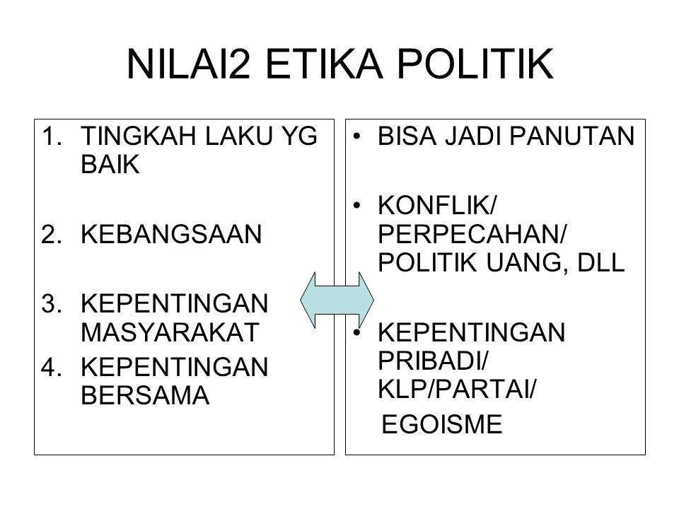 NILAI2 ETIKA POLITIK 1.TINGKAH LAKU YG BAIK 2.KEBANGSAAN 3.KEPENTINGAN MASYARAKAT 4.KEPENTINGAN BERSAMA BISA JADI PANUTAN KONFLIK/ PERPECAHAN/ POLITIK UANG, DLL KEPENTINGAN PRIBADI/ KLP/PARTAI/ EGOISME