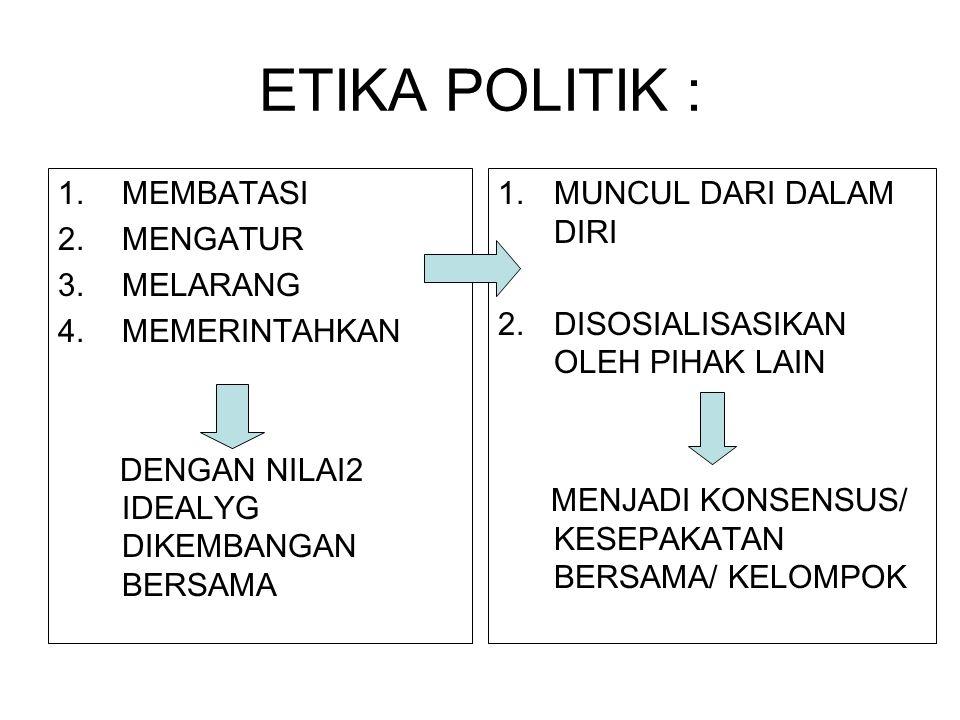 ETIKA POLITIK : 1.MEMBATASI 2.MENGATUR 3.MELARANG 4.MEMERINTAHKAN DENGAN NILAI2 IDEALYG DIKEMBANGAN BERSAMA 1.MUNCUL DARI DALAM DIRI 2.DISOSIALISASIKAN OLEH PIHAK LAIN MENJADI KONSENSUS/ KESEPAKATAN BERSAMA/ KELOMPOK