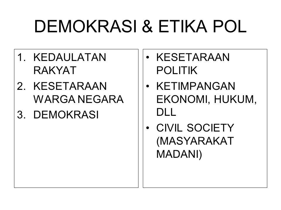 DEMOKRASI & ETIKA POL 1.KEDAULATAN RAKYAT 2.KESETARAAN WARGA NEGARA 3.DEMOKRASI KESETARAAN POLITIK KETIMPANGAN EKONOMI, HUKUM, DLL CIVIL SOCIETY (MASY