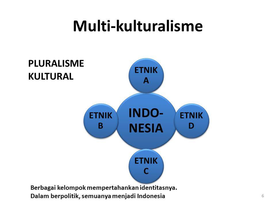 7 Multikulturalisme dalam Politik Mensyaratkan: 1.Pengakuan tentang makna penting kultur bagi penerapakan hak individual.