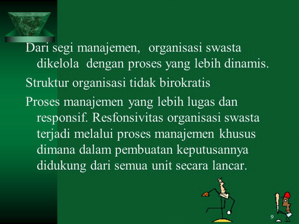9 Dari segi manajemen, organisasi swasta dikelola dengan proses yang lebih dinamis.