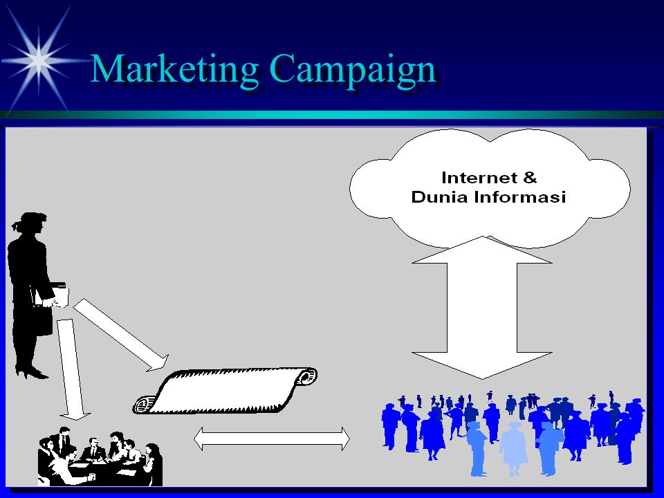 Computer Network Research Group ITB Marketing Campaign