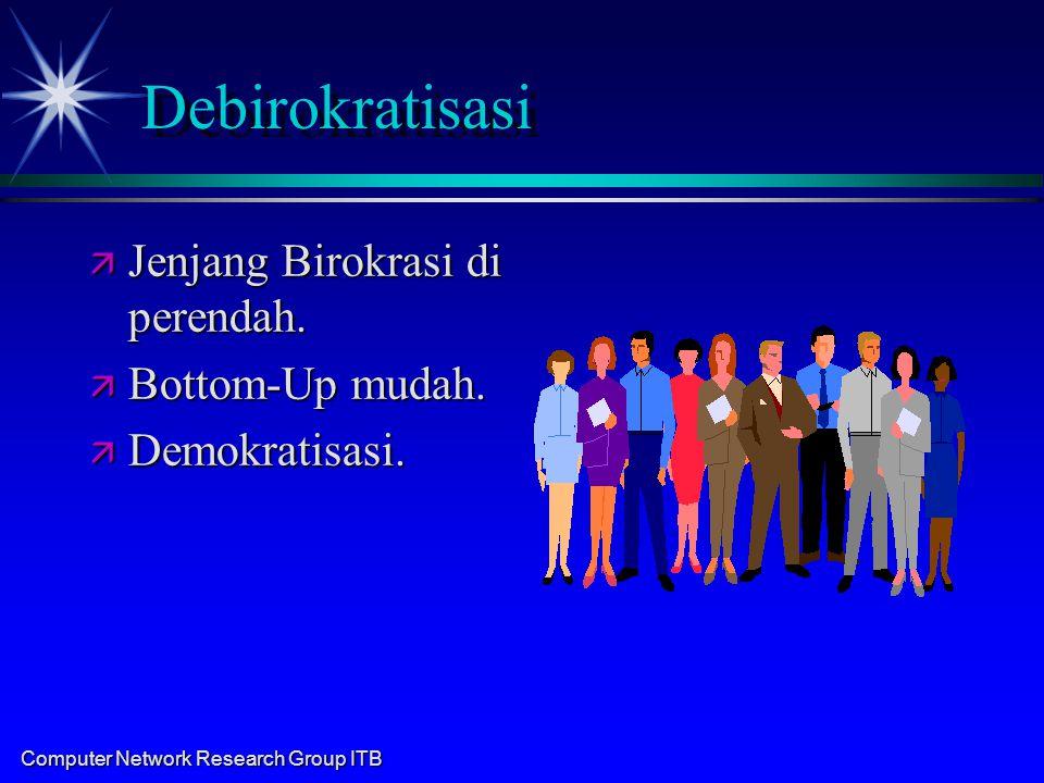 Computer Network Research Group ITB Debirokratisasi ä Jenjang Birokrasi di perendah. ä Bottom-Up mudah. ä Demokratisasi.