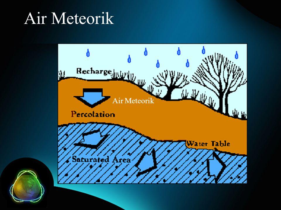 Air Meteorik