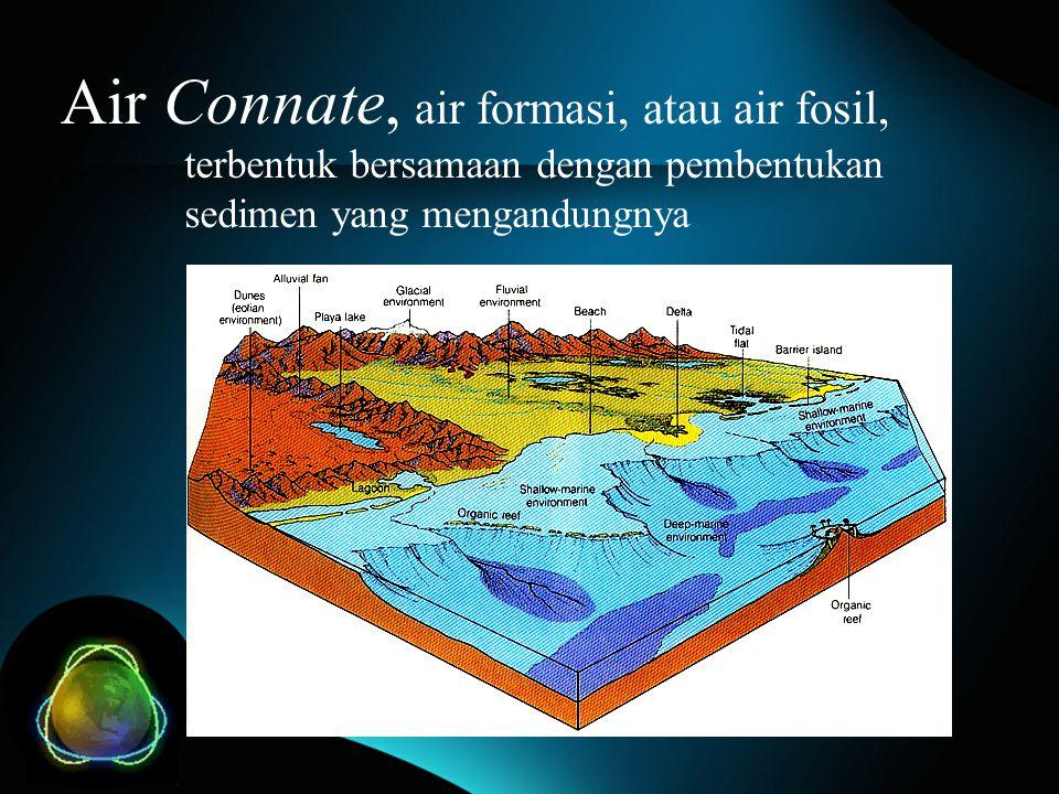 Air Connate, air formasi, atau air fosil, terbentuk bersamaan dengan pembentukan sedimen yang mengandungnya
